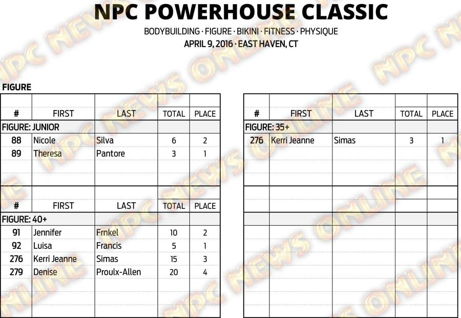 16NPC_CT-POWERHOUSE_RESULTS 10