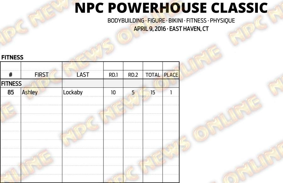 16NPC_CT-POWERHOUSE_RESULTS 13