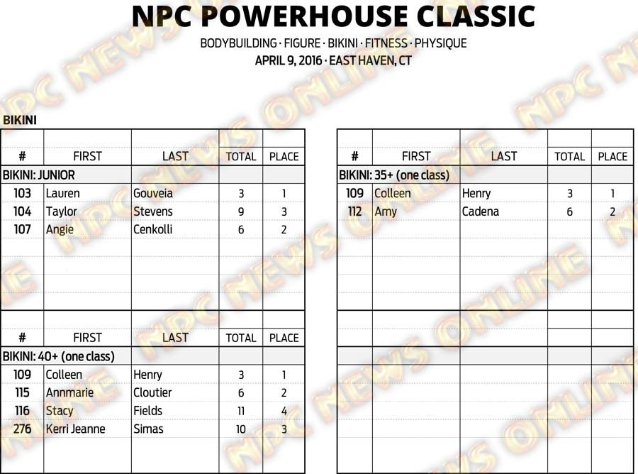 16NPC_CT-POWERHOUSE_RESULTS 14