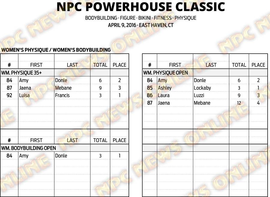 16NPC_CT-POWERHOUSE_RESULTS 9