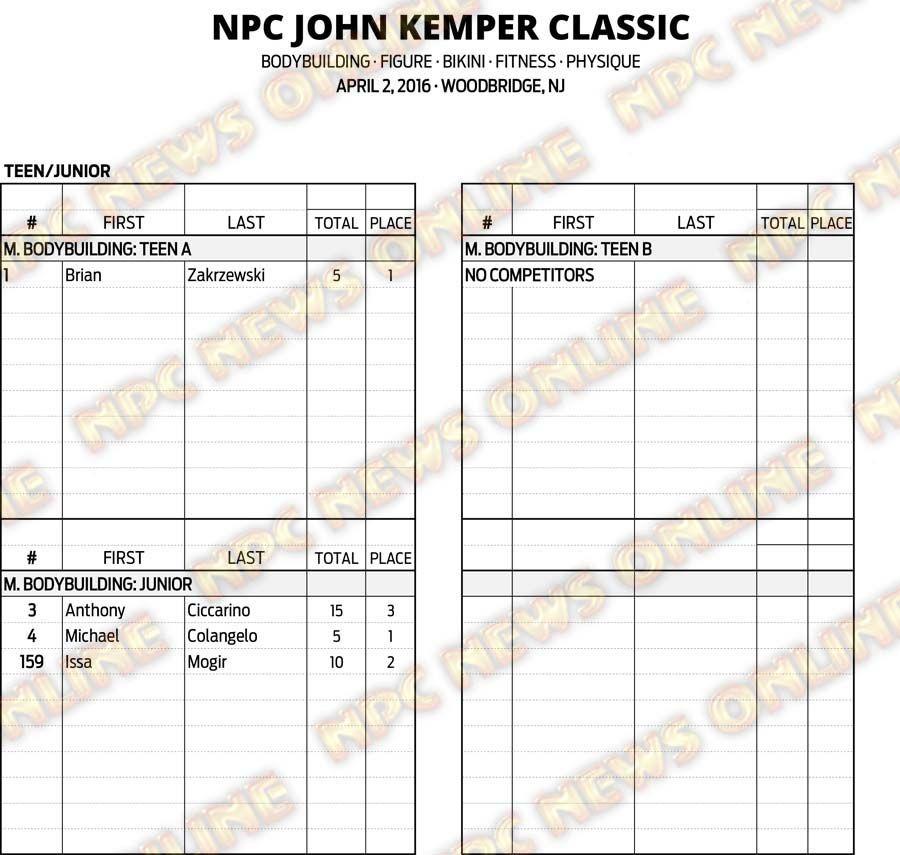 16NPC_KEMPER_RESULTS 1