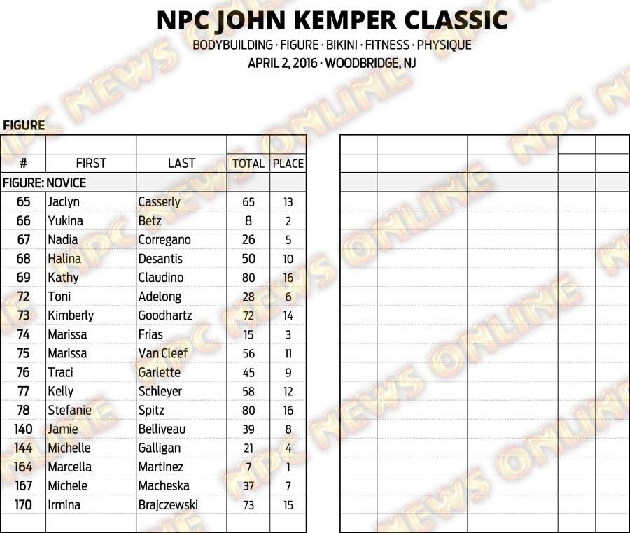 16NPC_KEMPER_RESULTS 10