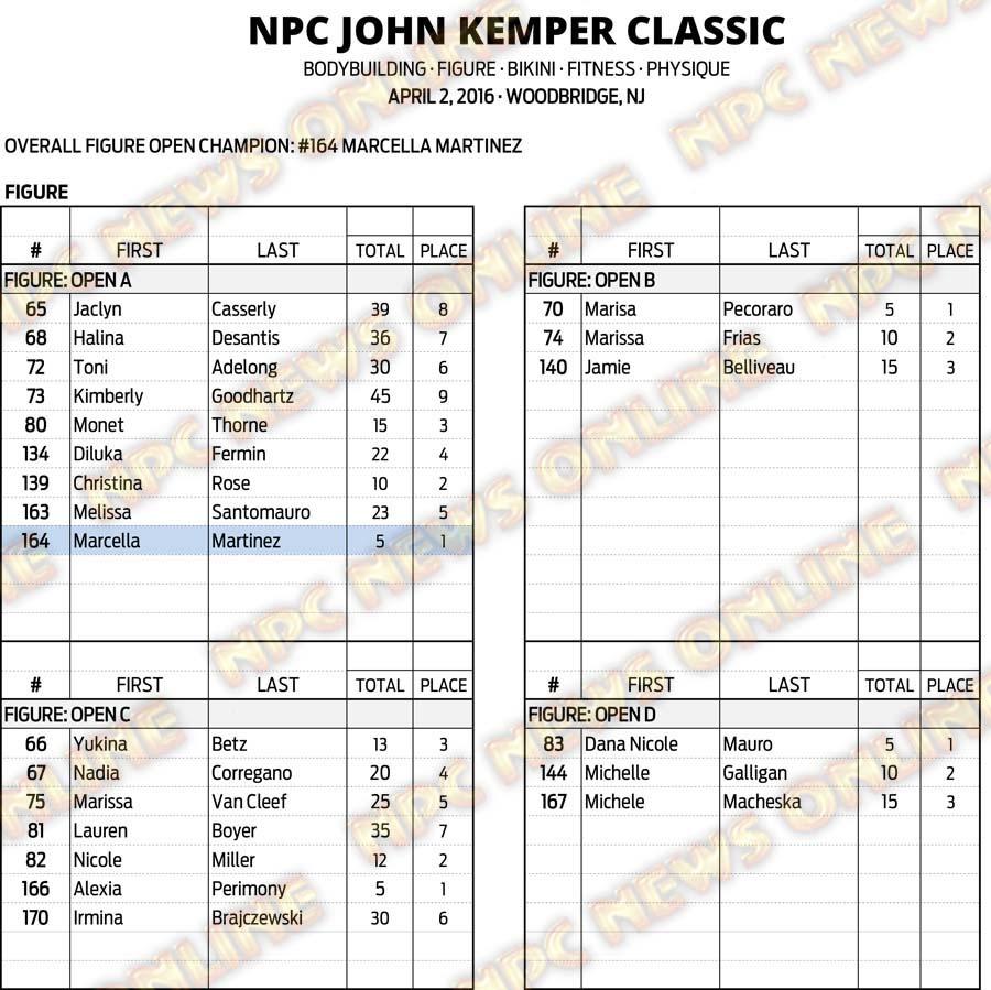 16NPC_KEMPER_RESULTS 11