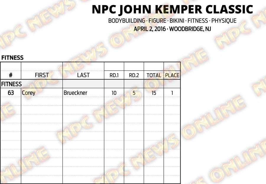 16NPC_KEMPER_RESULTS 12