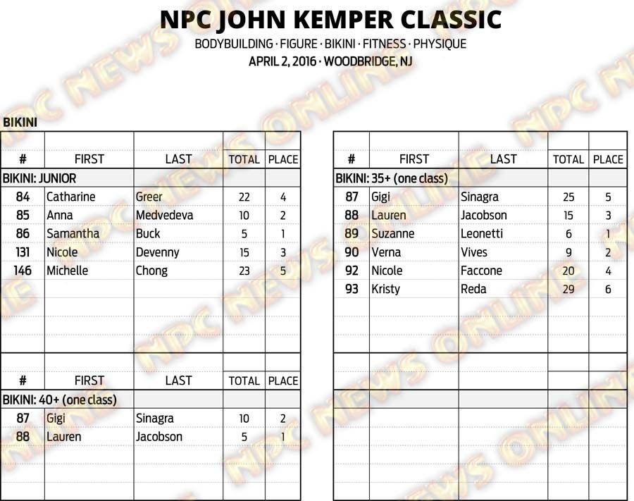 16NPC_KEMPER_RESULTS 13