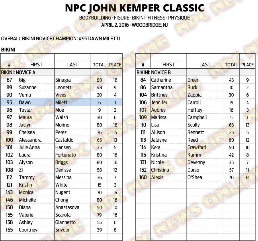 16NPC_KEMPER_RESULTS 14