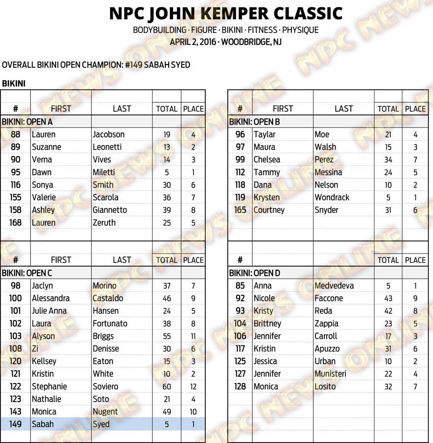 16NPC_KEMPER_RESULTS 15