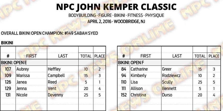 16NPC_KEMPER_RESULTS 16
