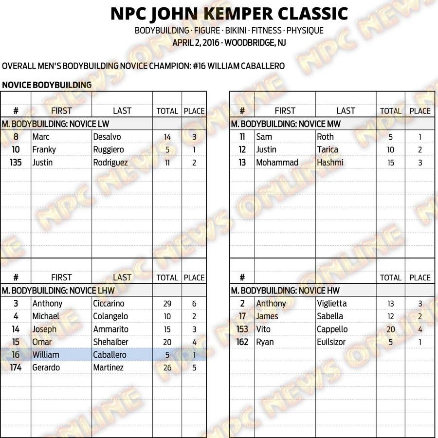 16NPC_KEMPER_RESULTS 3
