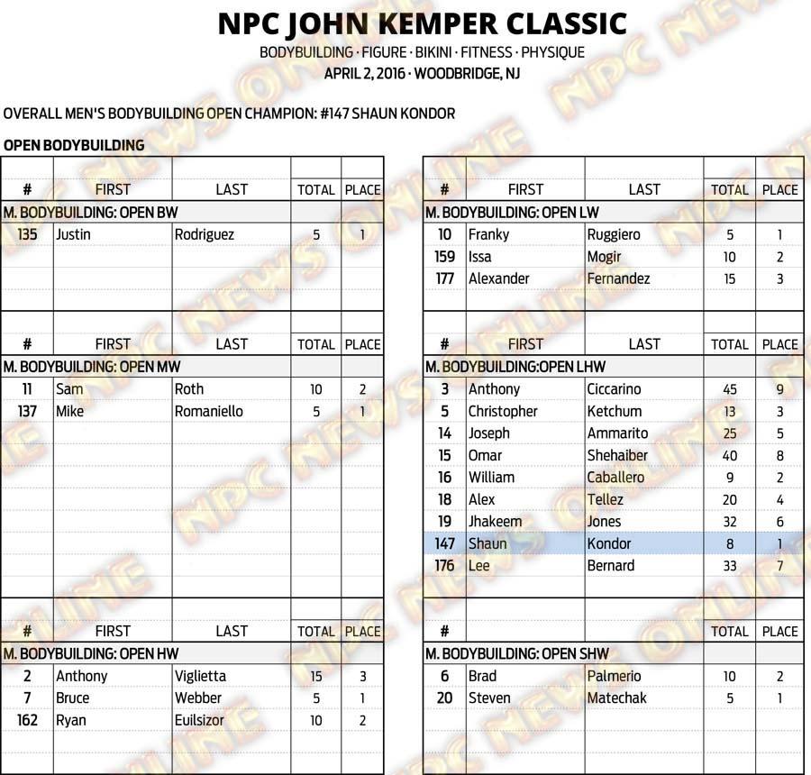 16NPC_KEMPER_RESULTS 4