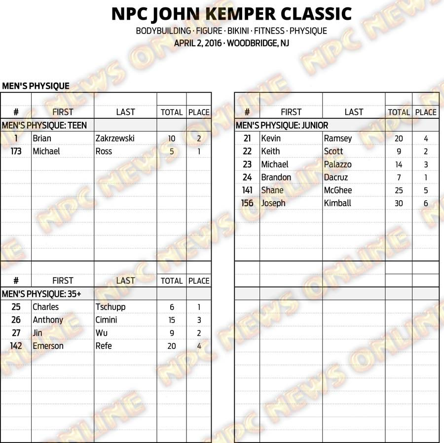 16NPC_KEMPER_RESULTS 5