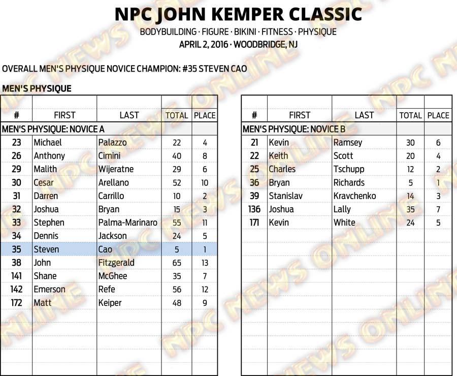 16NPC_KEMPER_RESULTS 6