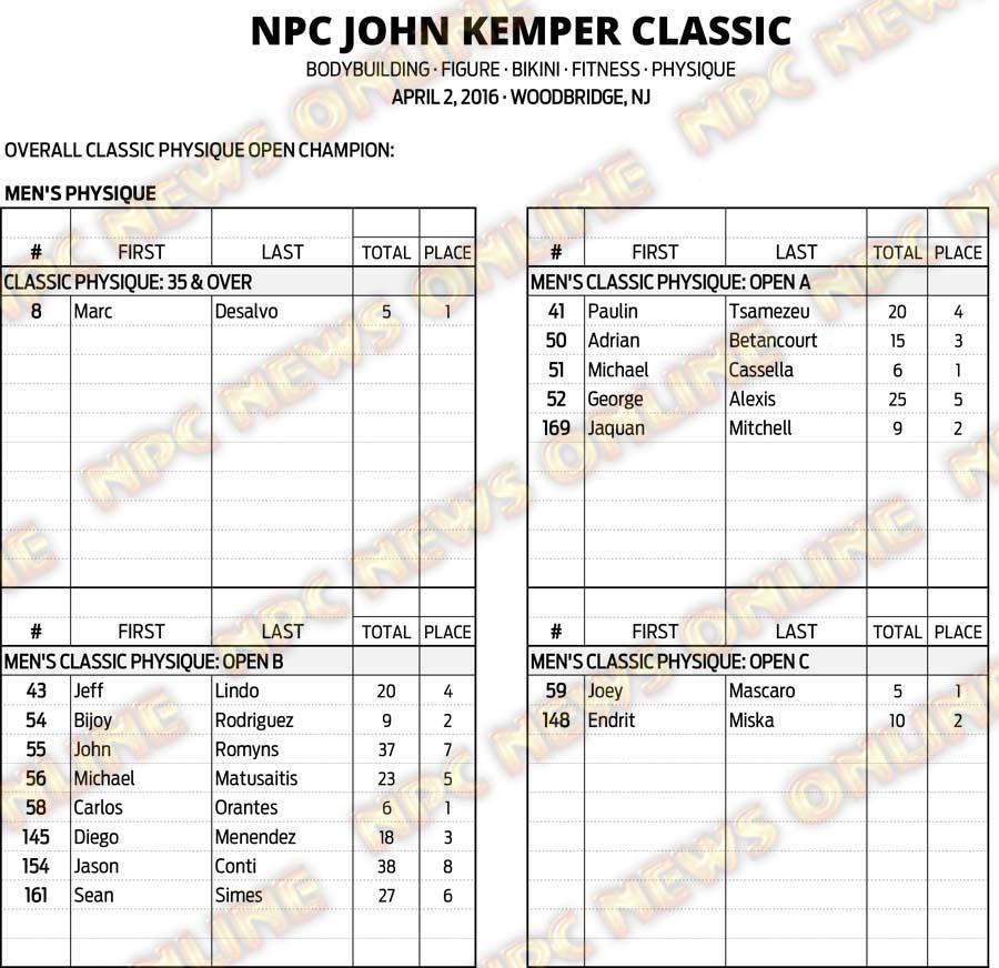 16NPC_KEMPER_RESULTS 8