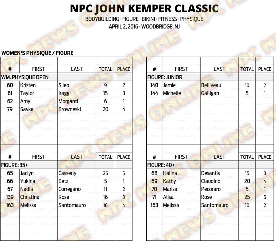 16NPC_KEMPER_RESULTS 9