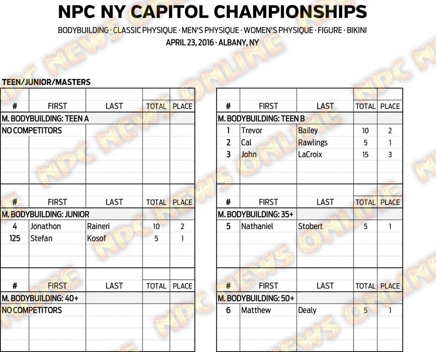 16NPC_NYCAPITOL_RESULTS 1