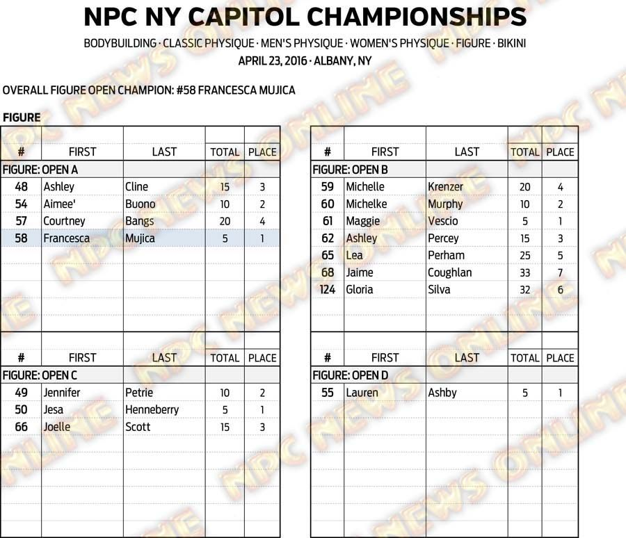 16NPC_NYCAPITOL_RESULTS 11