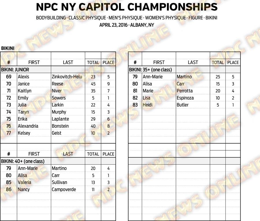 16NPC_NYCAPITOL_RESULTS 12