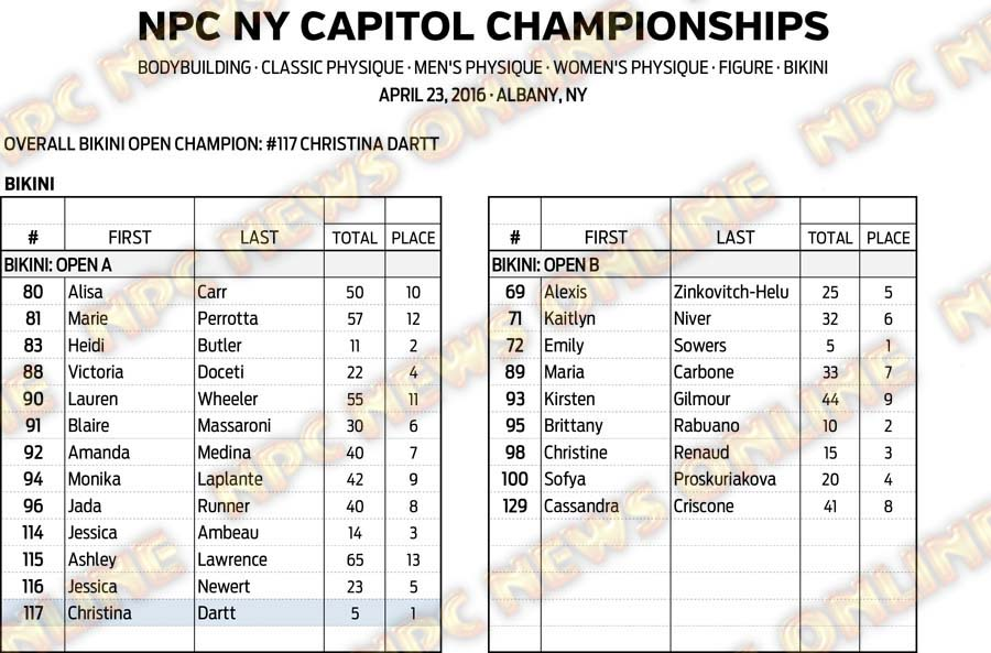 16NPC_NYCAPITOL_RESULTS 14