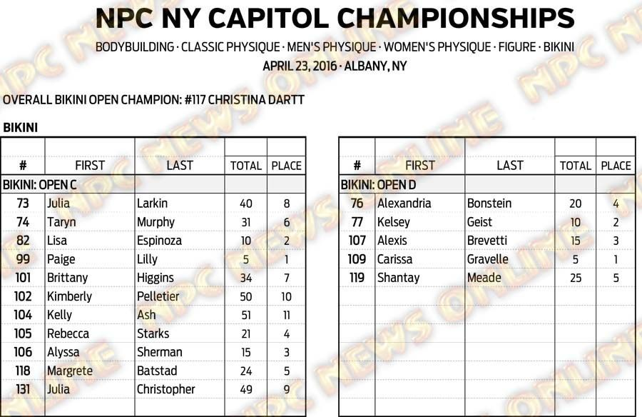 16NPC_NYCAPITOL_RESULTS 15