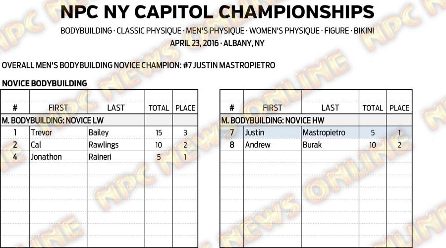 16NPC_NYCAPITOL_RESULTS 2