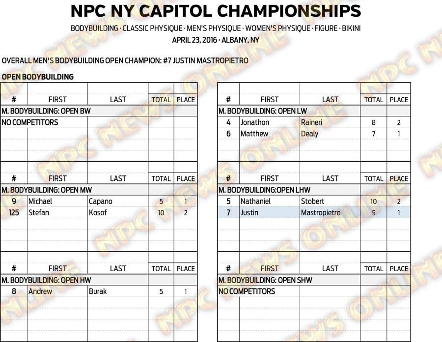 16NPC_NYCAPITOL_RESULTS 3