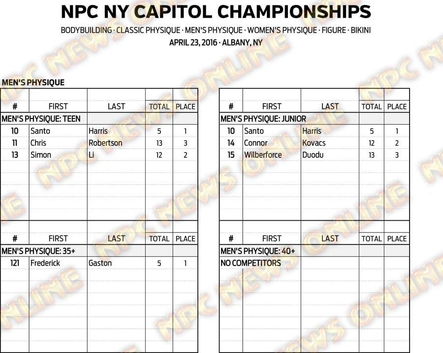 16NPC_NYCAPITOL_RESULTS 4