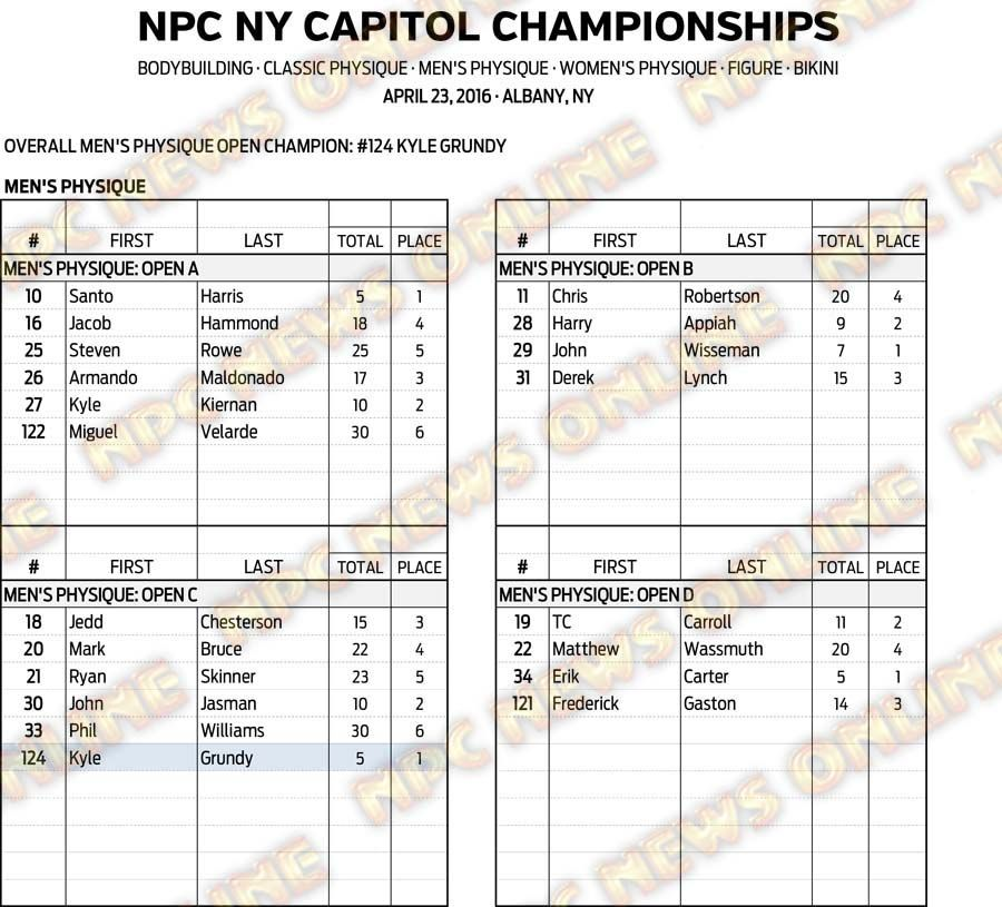 16NPC_NYCAPITOL_RESULTS 6