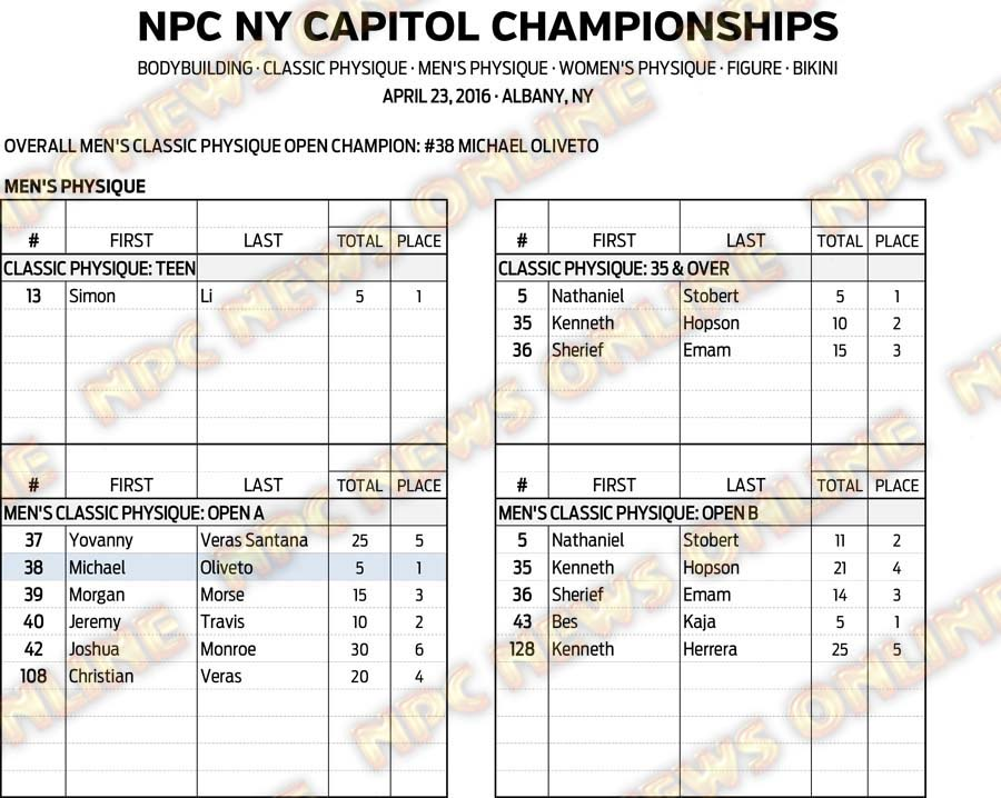 16NPC_NYCAPITOL_RESULTS 7