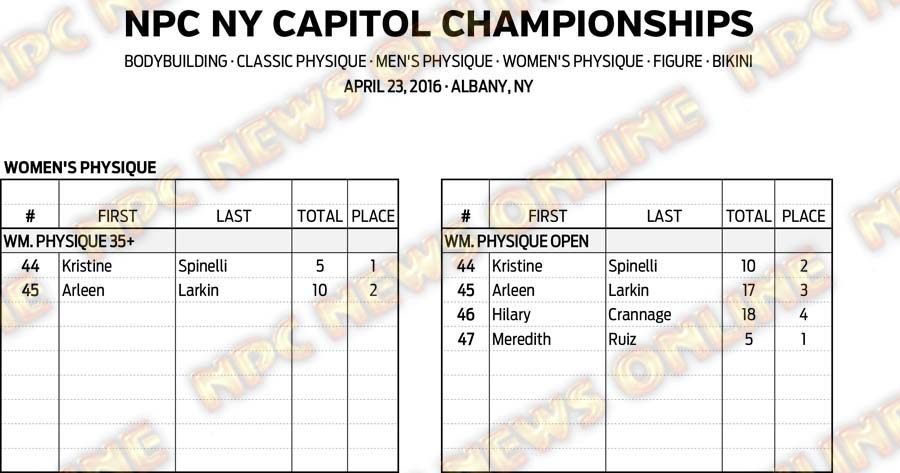 16NPC_NYCAPITOL_RESULTS 8