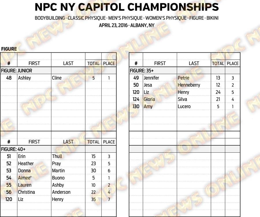 16NPC_NYCAPITOL_RESULTS 9