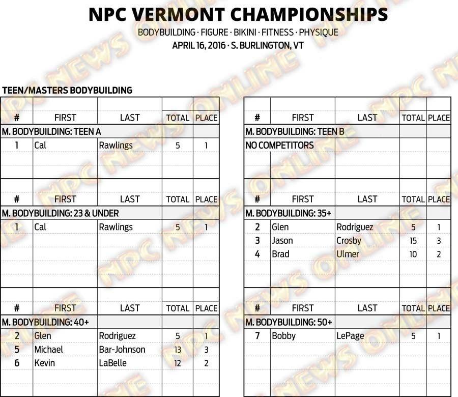 16NPC_VERMONT_RESULTS 1