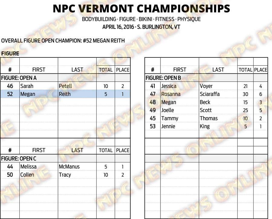 16NPC_VERMONT_RESULTS 10