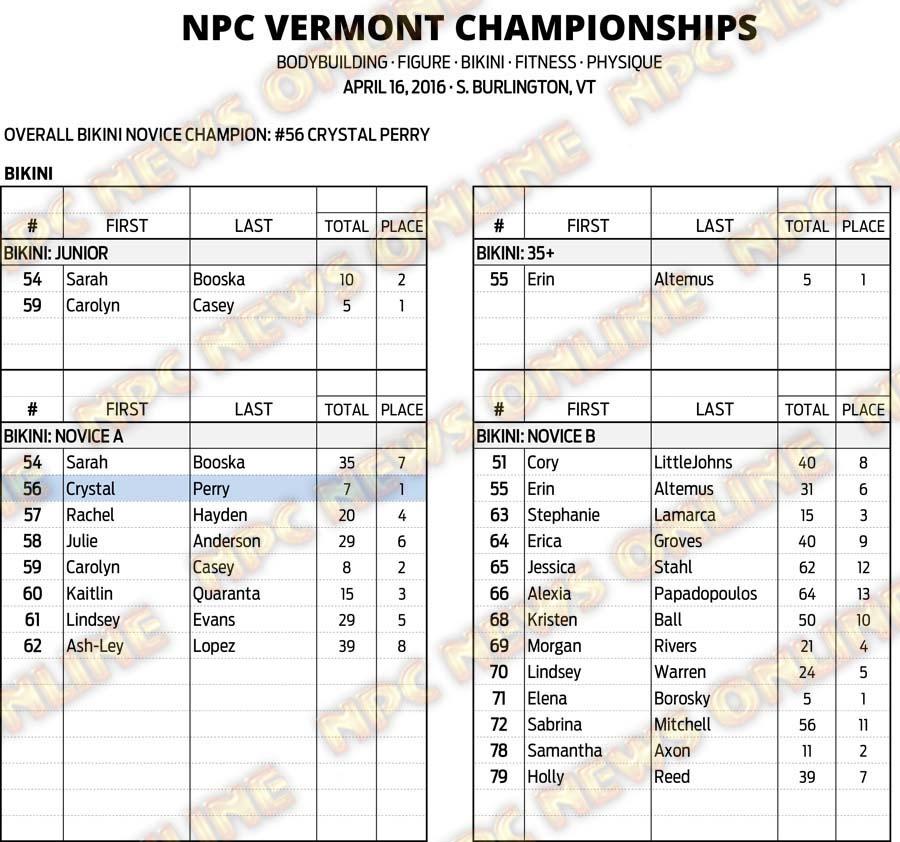 16NPC_VERMONT_RESULTS 11