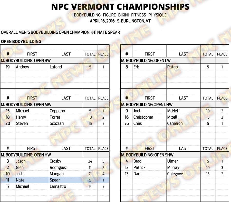 16NPC_VERMONT_RESULTS 3