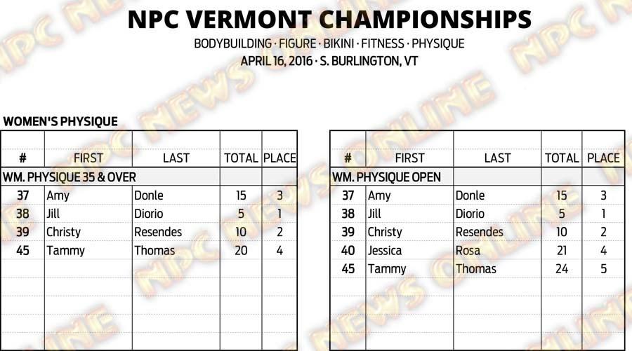 16NPC_VERMONT_RESULTS 4