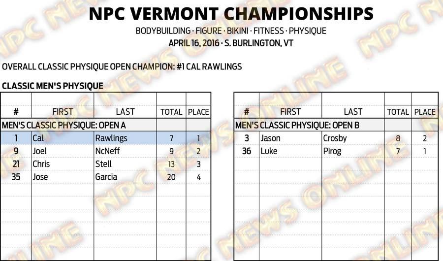 16NPC_VERMONT_RESULTS 5