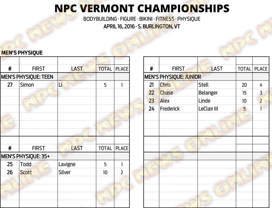 16NPC_VERMONT_RESULTS 6