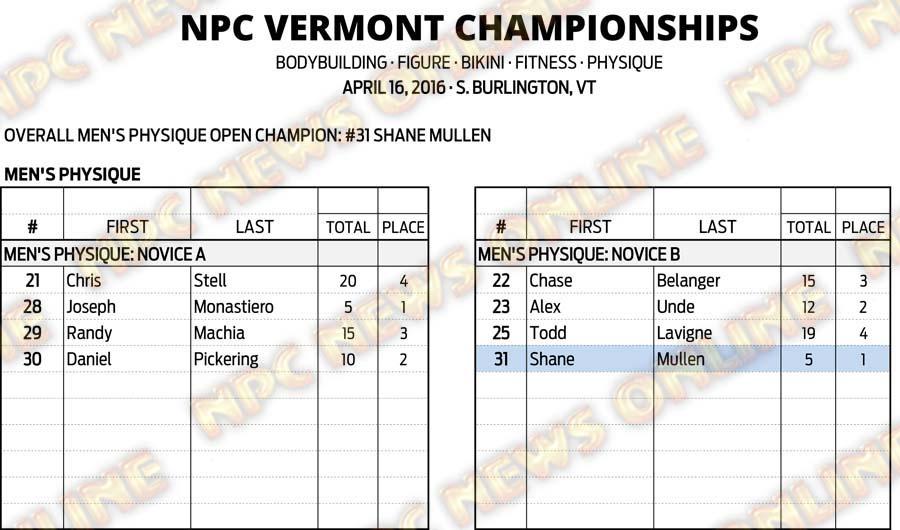16NPC_VERMONT_RESULTS 7