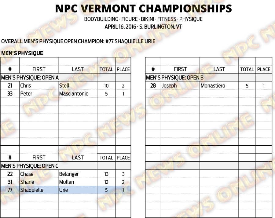 16NPC_VERMONT_RESULTS 8