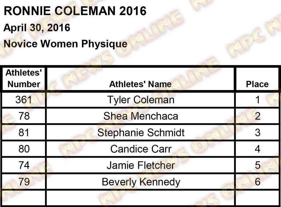 ronnie coleman scores2 11