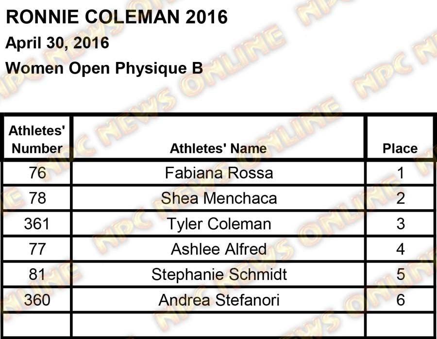 ronnie coleman scores2 13
