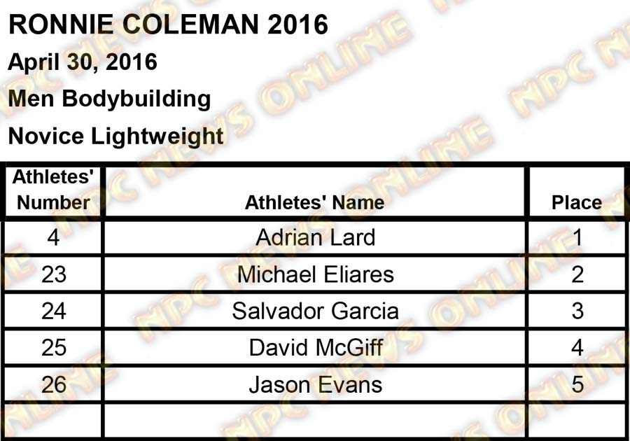 ronnie coleman scores2 14