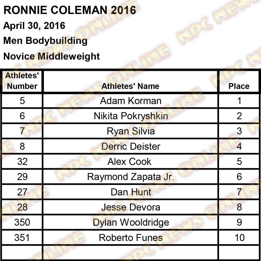 ronnie coleman scores2 15