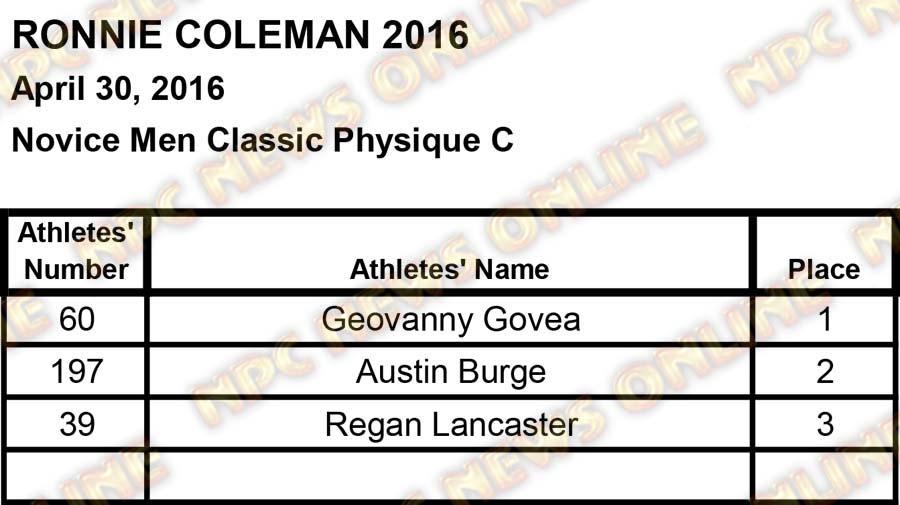 ronnie coleman scores2 19