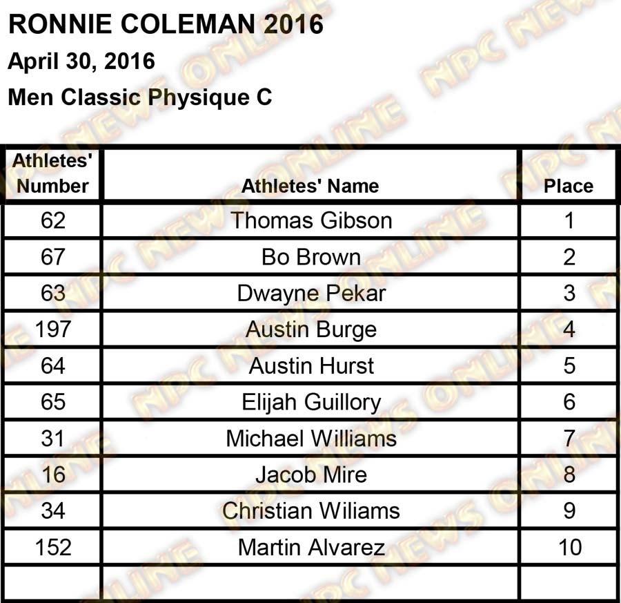 ronnie coleman scores2 22