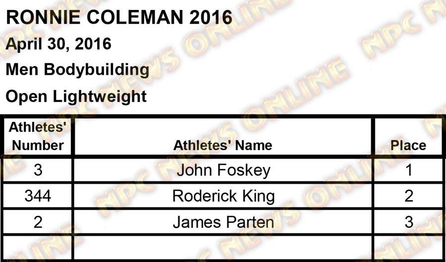 ronnie coleman scores2 24