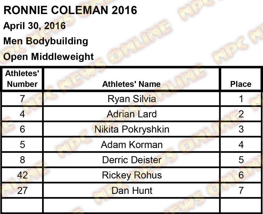ronnie coleman scores2 25