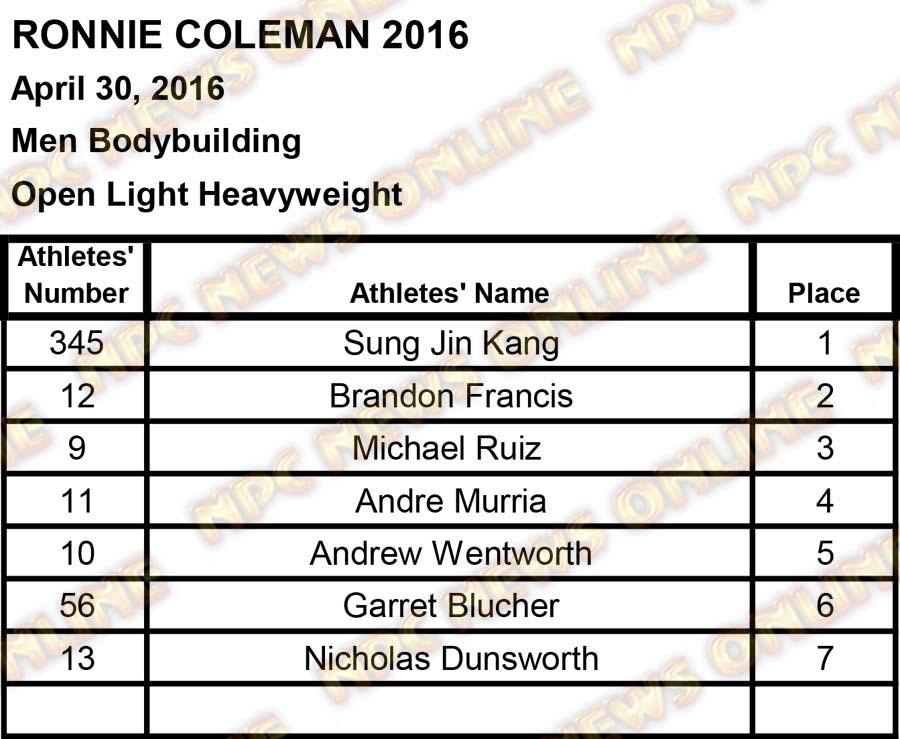ronnie coleman scores2 26