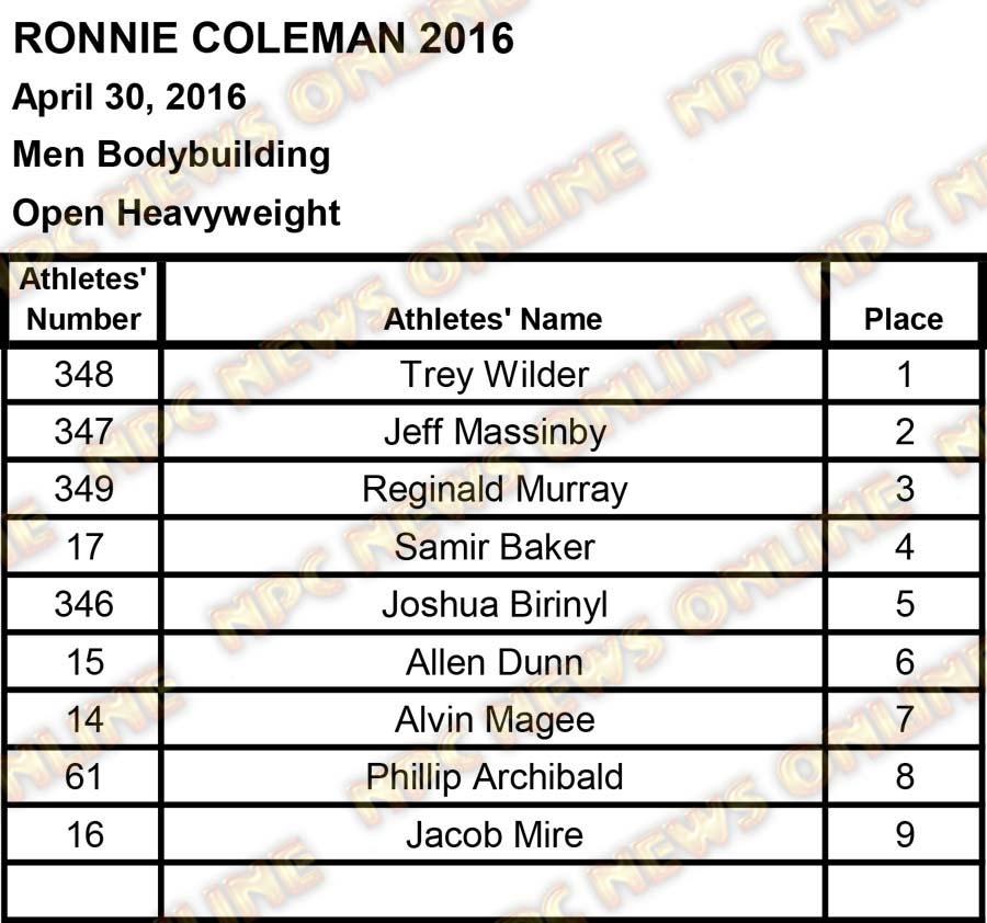 ronnie coleman scores2 27