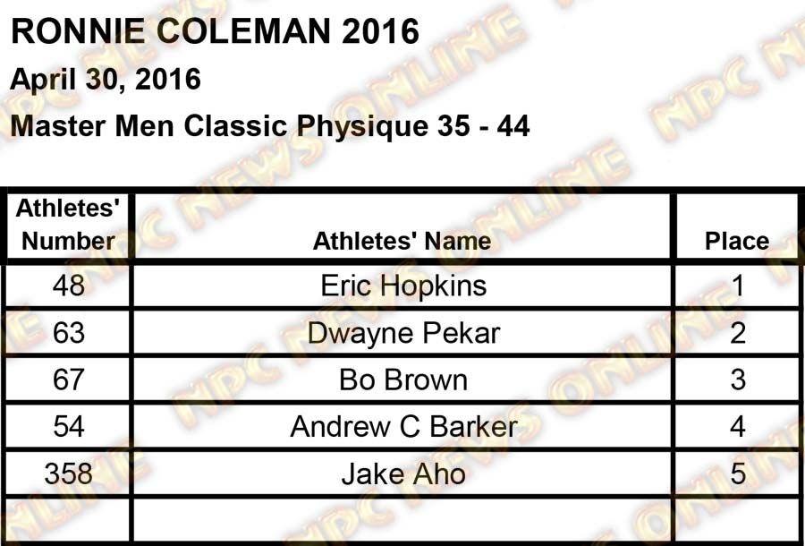 ronnie coleman scores2 3
